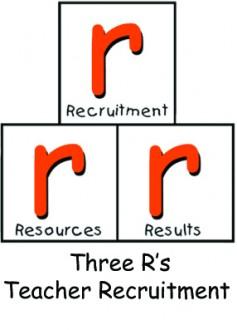 three R's logo 021